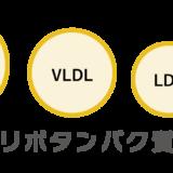 血液中の脂質を輸送する4つのリポタンパク質の特徴と働き